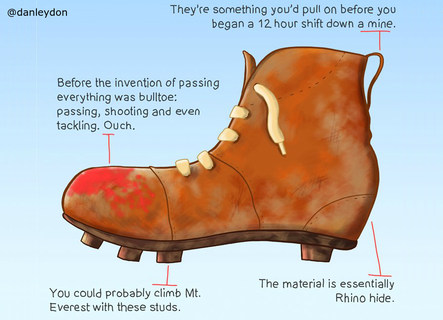 The History Of Football Boots By Dan Leydon