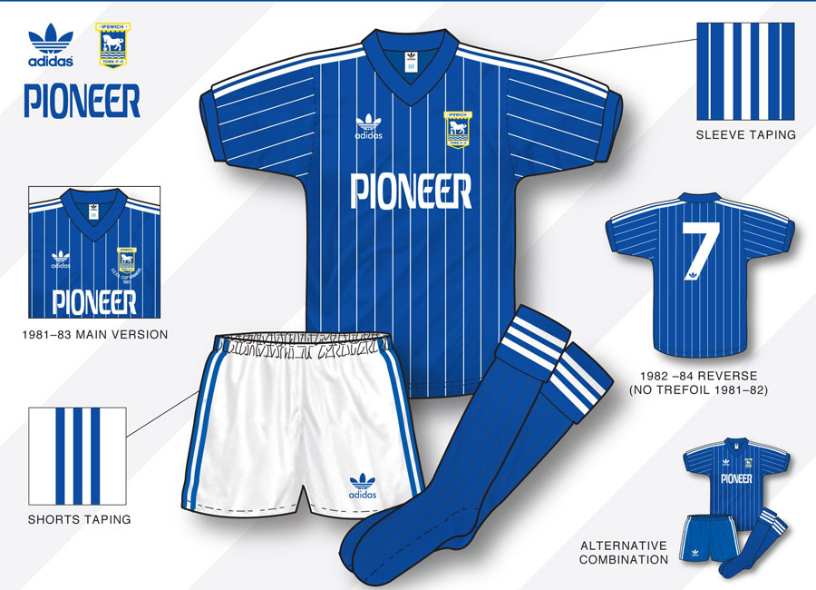 An in-depth look: Ipswich Town 1981–84 Home Kit
