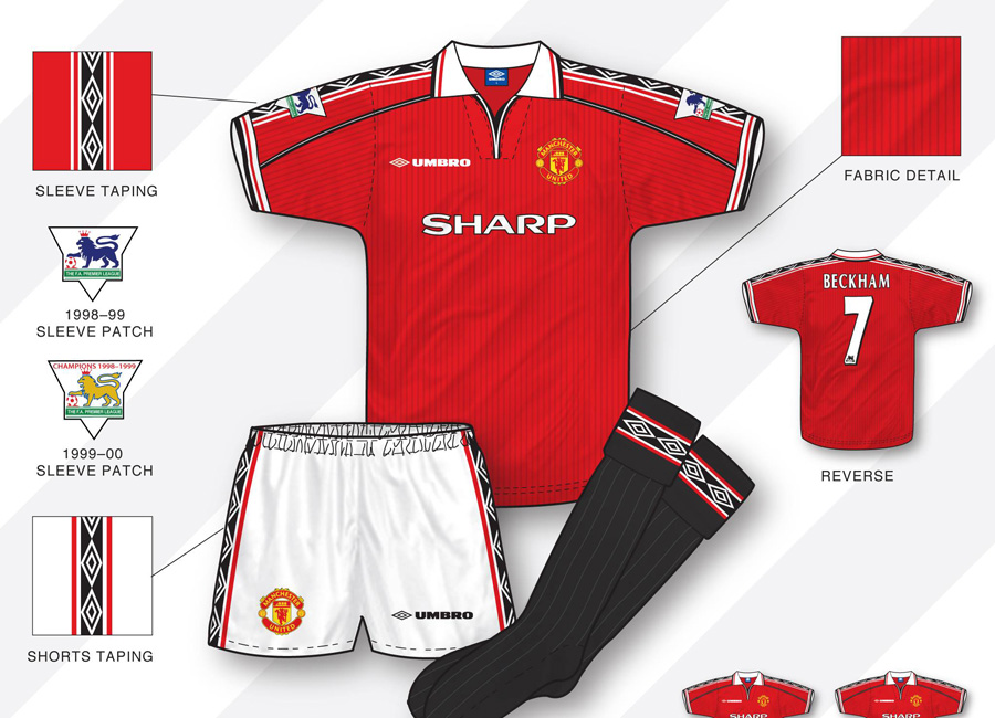 An in-depth look: Manchester United 1998–2000 Home Kit