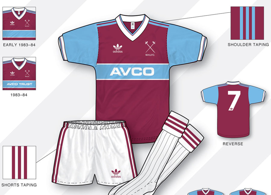 An indepth look: West Ham United 1983-85 Home Kit #westham #westhamunited #whufc