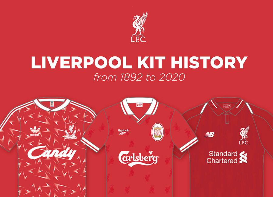 Liverpool FC Kit History - From 1892 to 2020
