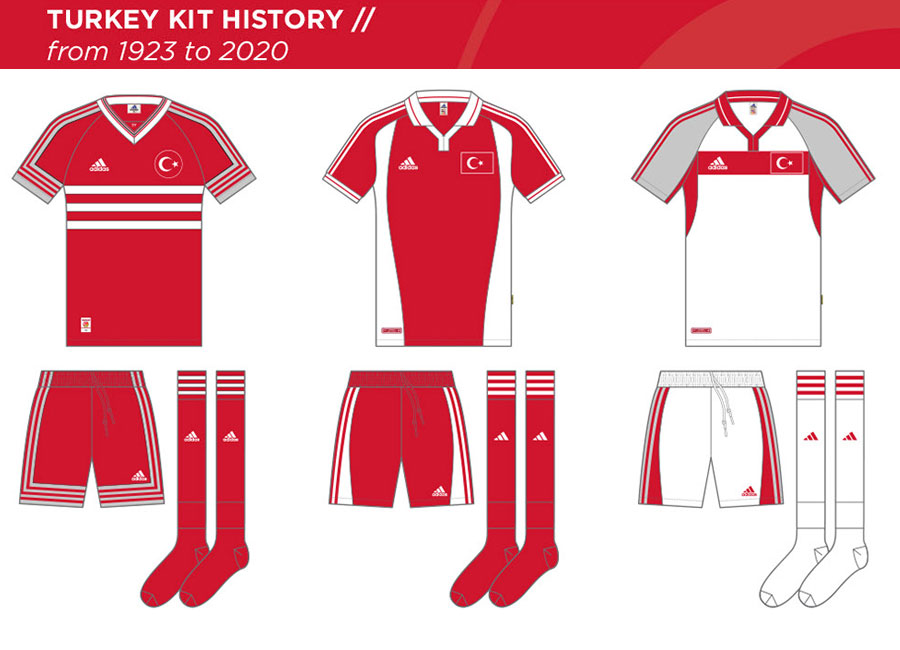 Turkey National Team Kit History - From 1923 to 2020 #TürkiyeFutbolFederasyonu #tff