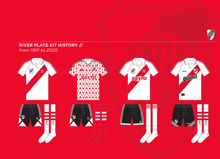 River Plate Kit History - from 1901 to 2020 #RiverPlate #JuntosSomosMasGrandes #VamosRiver