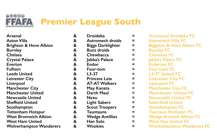 star wars british football premier league south List 1